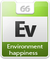 environment-happiness