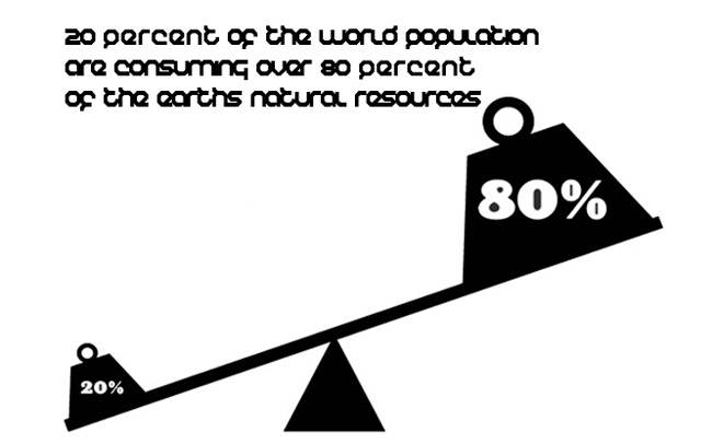 the measurement shows an uneven¨sharing of global resources