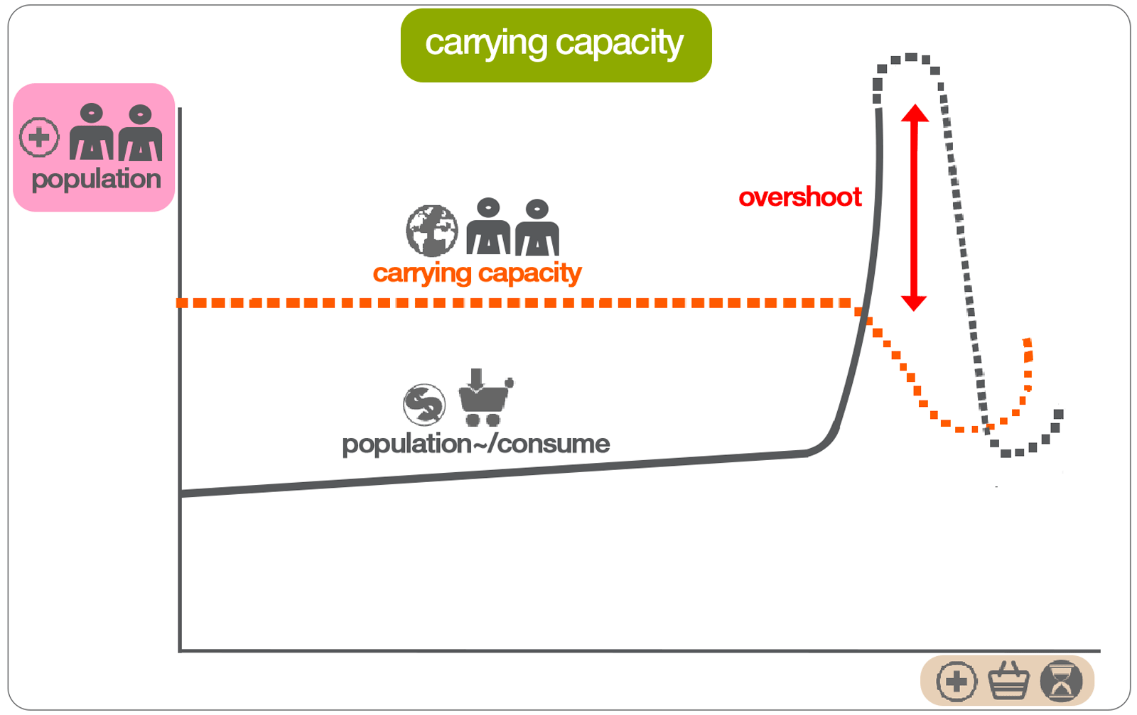 carrying-capacity-1600-1000